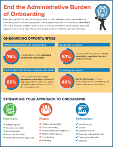 End the Administrative Burden of Onboarding Infographic Cover